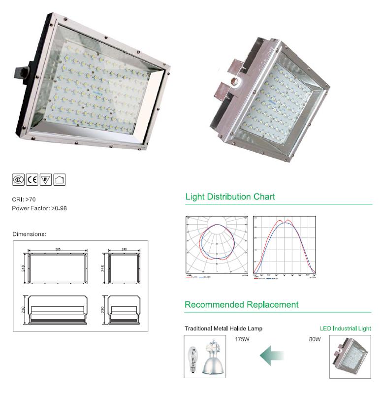 led-industrial-light1