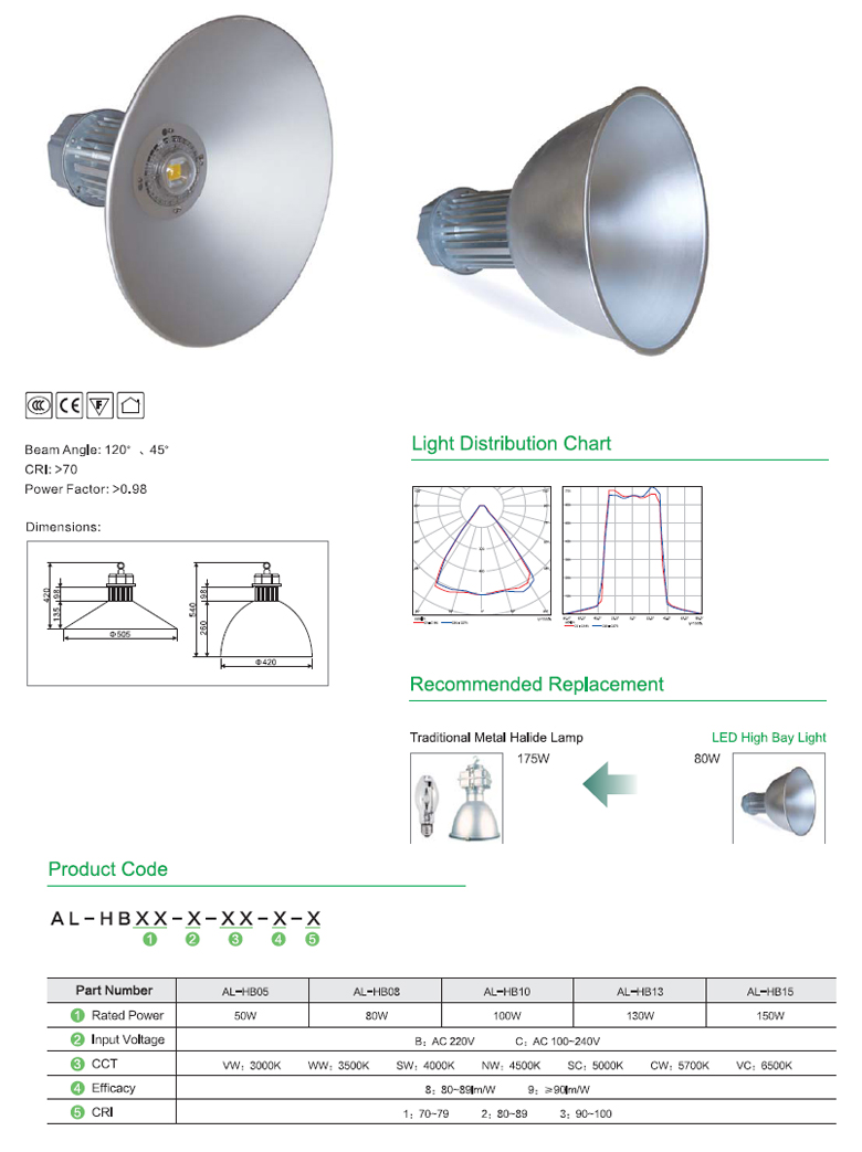 led-high-bay-light_backup