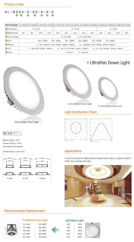 leddownlight